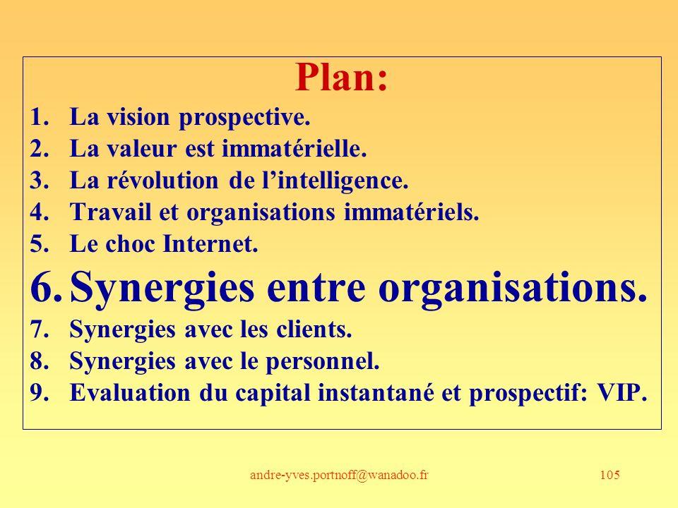 andre-yves.portnoff@wanadoo.fr105 Plan: 1.La vision prospective. 2.La valeur est immatérielle. 3.La révolution de lintelligence. 4.Travail et organisa