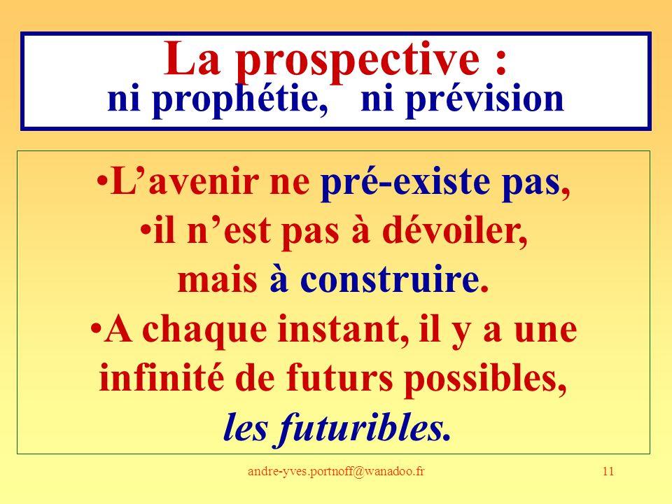andre-yves.portnoff@wanadoo.fr11 Lavenir ne pré-existe pas, il nest pas à dévoiler, mais à construire. A chaque instant, il y a une infinité de futurs