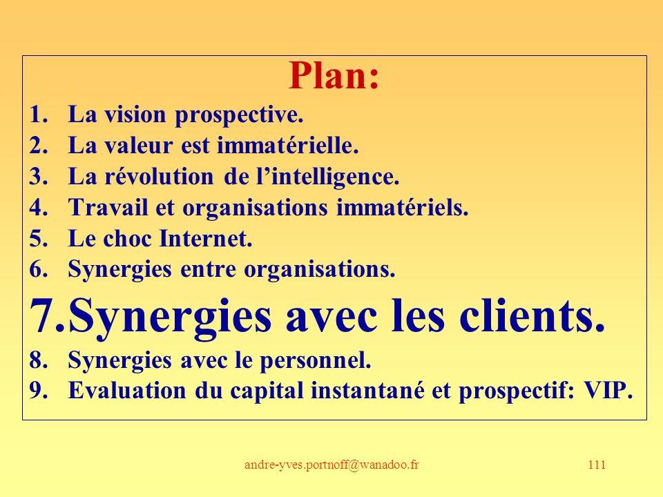 andre-yves.portnoff@wanadoo.fr111 Plan: 1.La vision prospective. 2.La valeur est immatérielle. 3.La révolution de lintelligence. 4.Travail et organisa