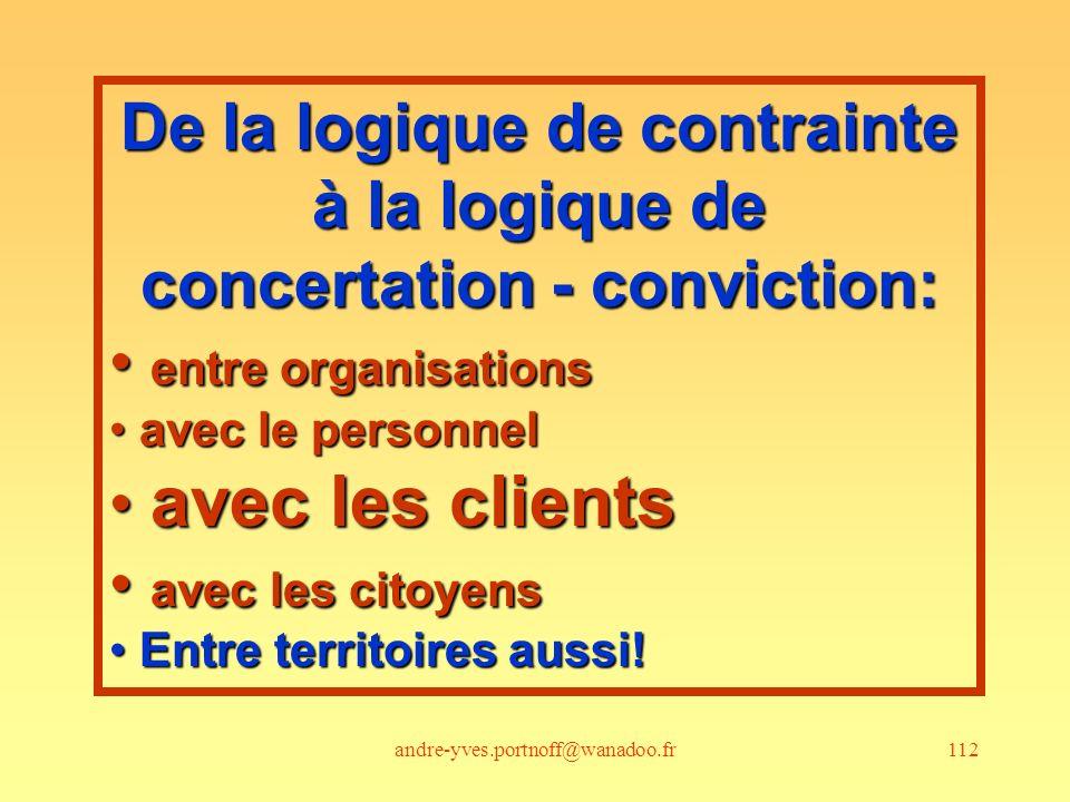 andre-yves.portnoff@wanadoo.fr112 De la logique de contrainte à la logique de concertation - conviction: entre organisations entre organisations avec