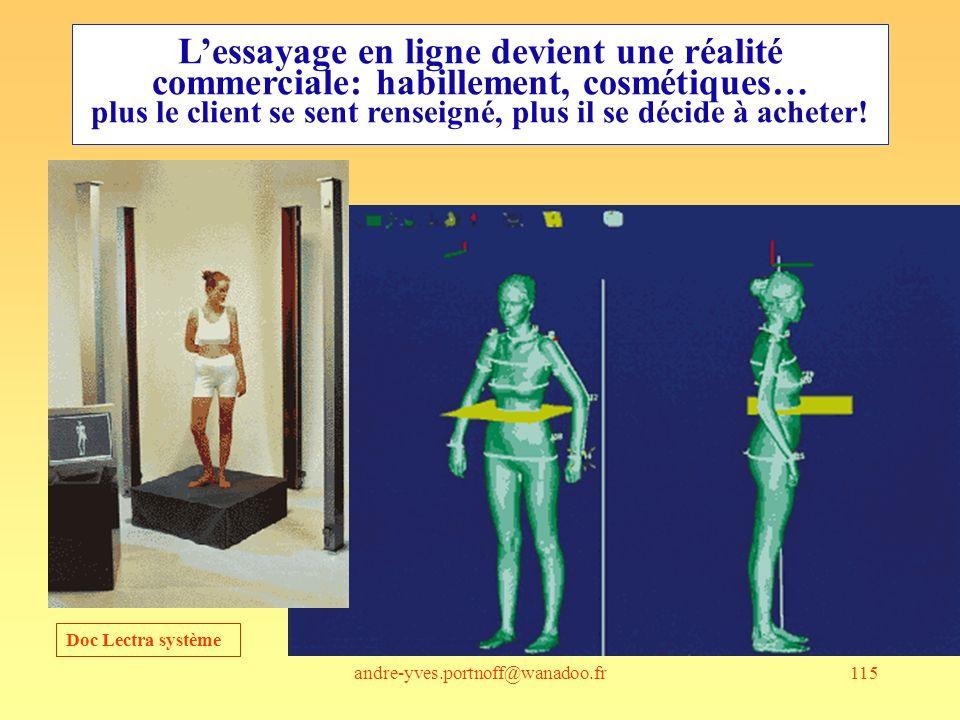 andre-yves.portnoff@wanadoo.fr115 Doc Lectra système Lessayage en ligne devient une réalité commerciale: habillement, cosmétiques… plus le client se s