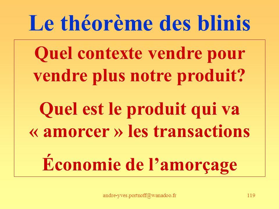 andre-yves.portnoff@wanadoo.fr119 Le théorème des blinis Quel contexte vendre pour vendre plus notre produit? Quel est le produit qui va « amorcer » l