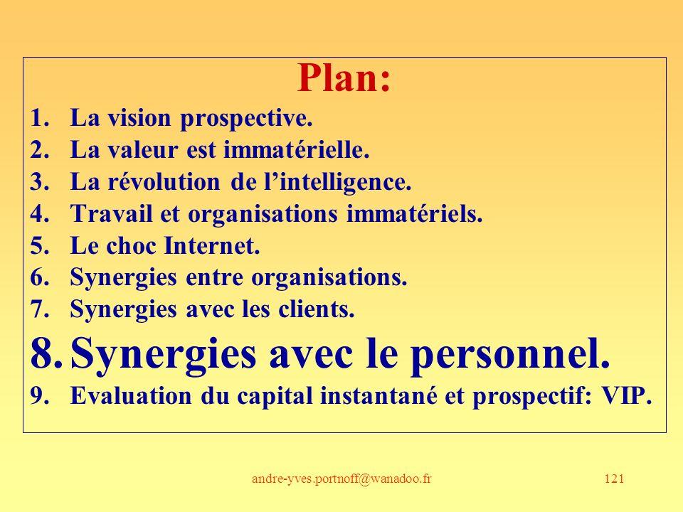 andre-yves.portnoff@wanadoo.fr121 Plan: 1.La vision prospective. 2.La valeur est immatérielle. 3.La révolution de lintelligence. 4.Travail et organisa