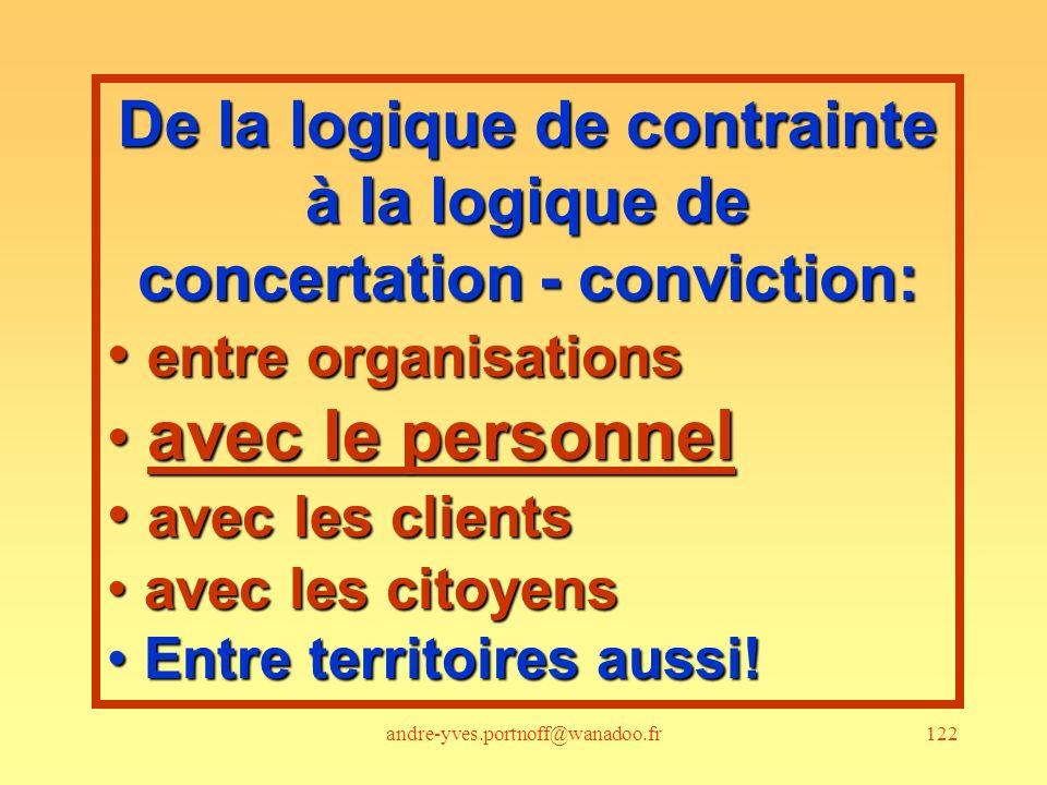 andre-yves.portnoff@wanadoo.fr122 De la logique de contrainte à la logique de concertation - conviction: entre organisations entre organisations avec