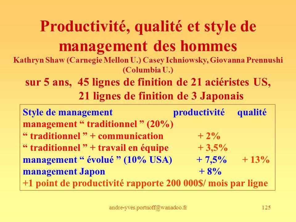 andre-yves.portnoff@wanadoo.fr125 Productivité, qualité et style de management des hommes Kathryn Shaw (Carnegie Mellon U.) Casey Ichniowsky, Giovanna Prennushi (Columbia U.) sur 5 ans, 45 lignes de finition de 21 aciéristes US, 21 lignes de finition de 3 Japonais Style de management productivité qualité management traditionnel (20%) traditionnel + communication + 2% traditionnel + travail en équipe + 3,5% management évolué (10% USA) + 7,5% + 13% management Japon + 8% +1 point de productivité rapporte 200 000$/ mois par ligne
