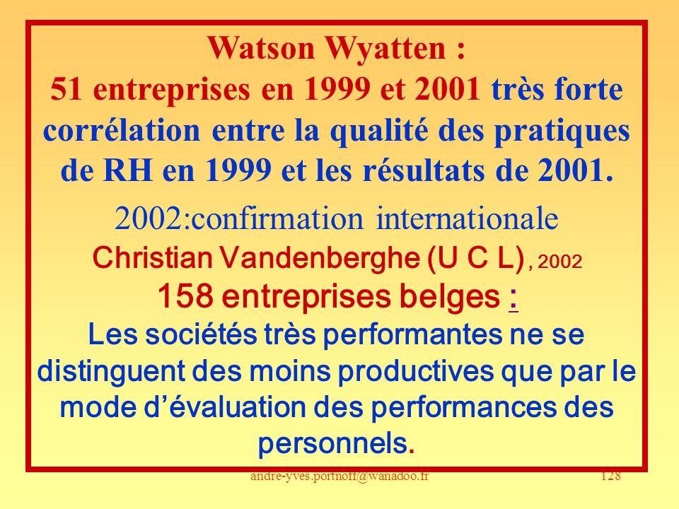 andre-yves.portnoff@wanadoo.fr128 Watson Wyatten : 51 entreprises en 1999 et 2001 très forte corrélation entre la qualité des pratiques de RH en 1999 et les résultats de 2001.
