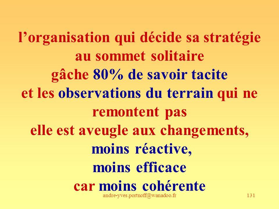 andre-yves.portnoff@wanadoo.fr131 lorganisation qui décide sa stratégie au sommet solitaire gâche 80% de savoir tacite et les observations du terrain