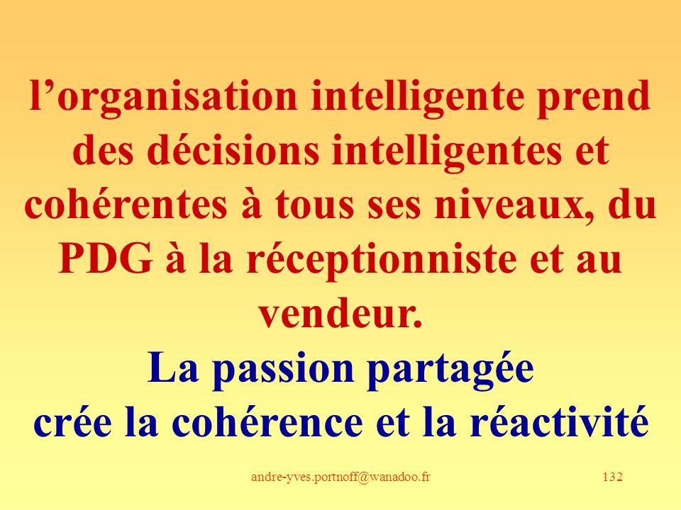 andre-yves.portnoff@wanadoo.fr132 lorganisation intelligente prend des décisions intelligentes et cohérentes à tous ses niveaux, du PDG à la réception