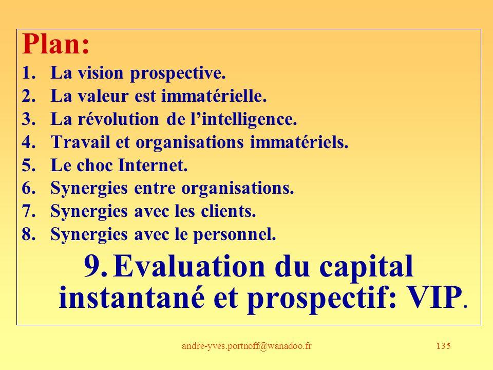 andre-yves.portnoff@wanadoo.fr135 Plan: 1.La vision prospective. 2.La valeur est immatérielle. 3.La révolution de lintelligence. 4.Travail et organisa