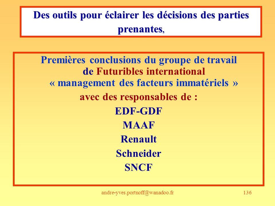 andre-yves.portnoff@wanadoo.fr136 Des outils pour éclairer les décisions des parties prenantes, Premières conclusions du groupe de travail de Futuribles international « management des facteurs immatériels » avec des responsables de : EDF-GDF MAAF Renault Schneider SNCF