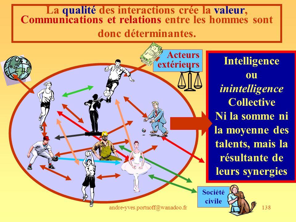andre-yves.portnoff@wanadoo.fr138 La qualité des interactions crée la valeur, Communications et relations entre les hommes sont donc déterminantes.