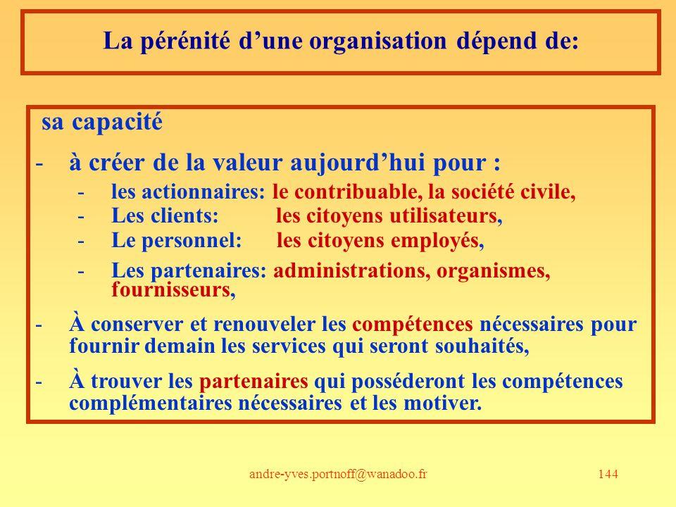 andre-yves.portnoff@wanadoo.fr144 La pérénité dune organisation dépend de: sa capacité -à créer de la valeur aujourdhui pour : -les actionnaires: le c