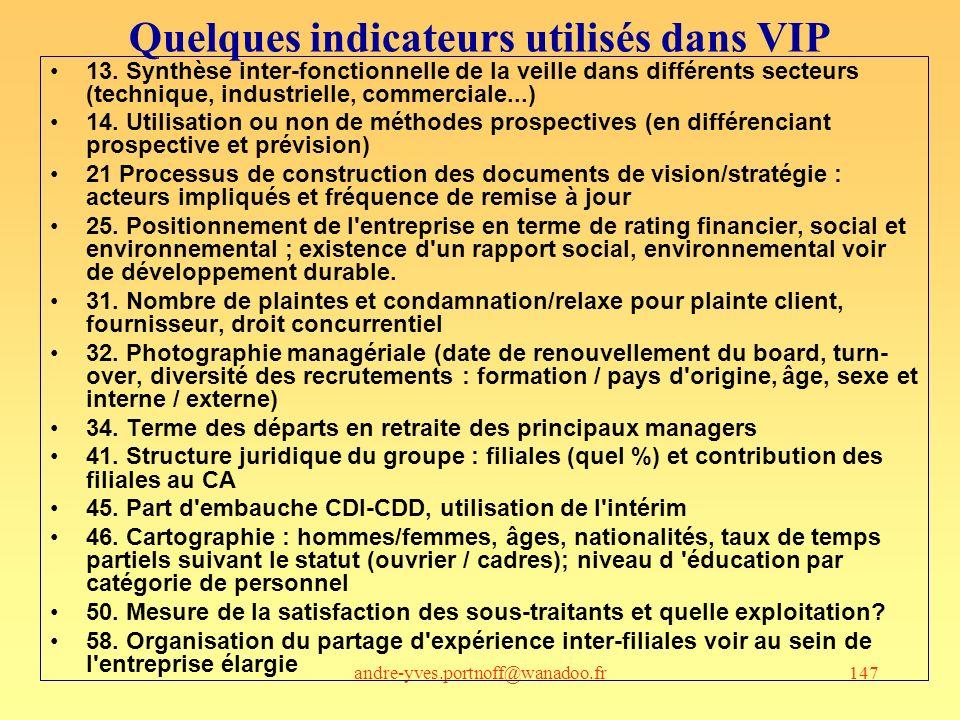 andre-yves.portnoff@wanadoo.fr147 Quelques indicateurs utilisés dans VIP 13. Synthèse inter-fonctionnelle de la veille dans différents secteurs (techn