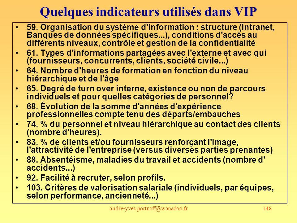 andre-yves.portnoff@wanadoo.fr148 Quelques indicateurs utilisés dans VIP 59. Organisation du système d'information : structure (Intranet, Banques de d