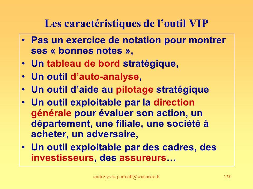 andre-yves.portnoff@wanadoo.fr150 Les caractéristiques de loutil VIP Pas un exercice de notation pour montrer ses « bonnes notes », Un tableau de bord
