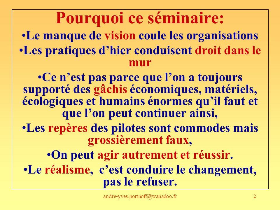 andre-yves.portnoff@wanadoo.fr2 Pourquoi ce séminaire: Le manque de vision coule les organisations Les pratiques dhier conduisent droit dans le mur Ce