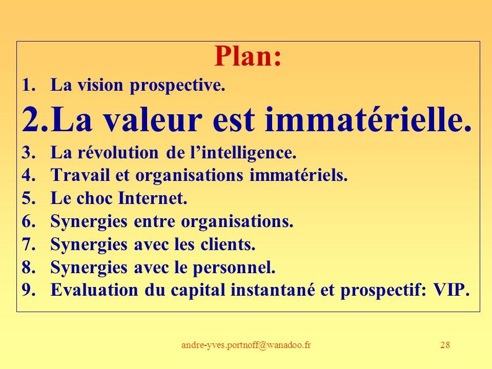 andre-yves.portnoff@wanadoo.fr28 Plan: 1.La vision prospective. 2.La valeur est immatérielle. 3.La révolution de lintelligence. 4.Travail et organisat