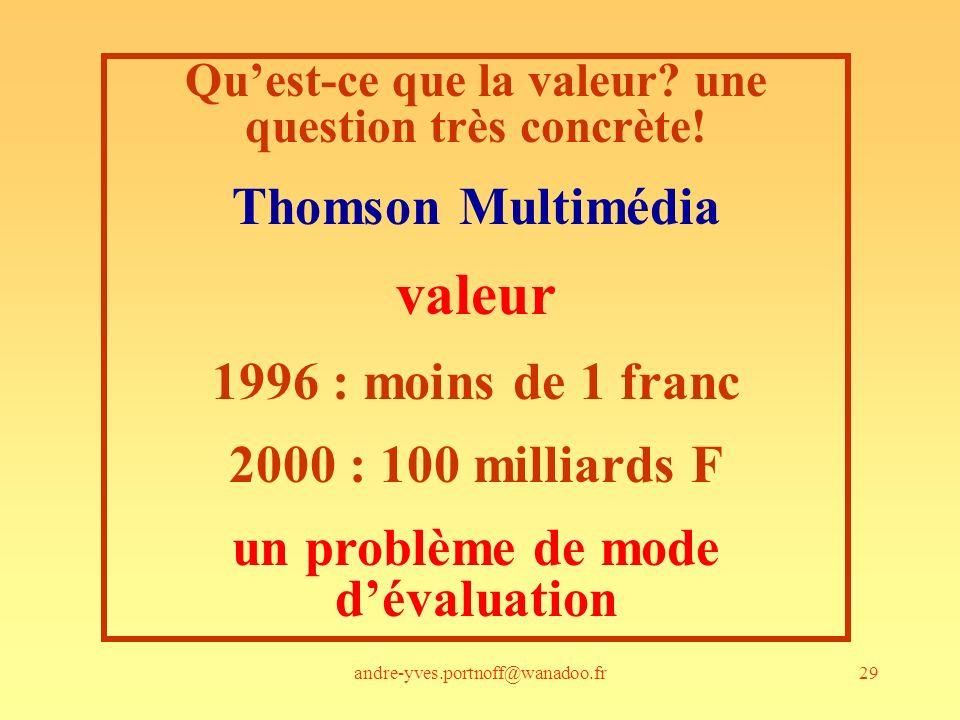 andre-yves.portnoff@wanadoo.fr29 Quest-ce que la valeur? une question très concrète! Thomson Multimédia valeur 1996 : moins de 1 franc 2000 : 100 mill