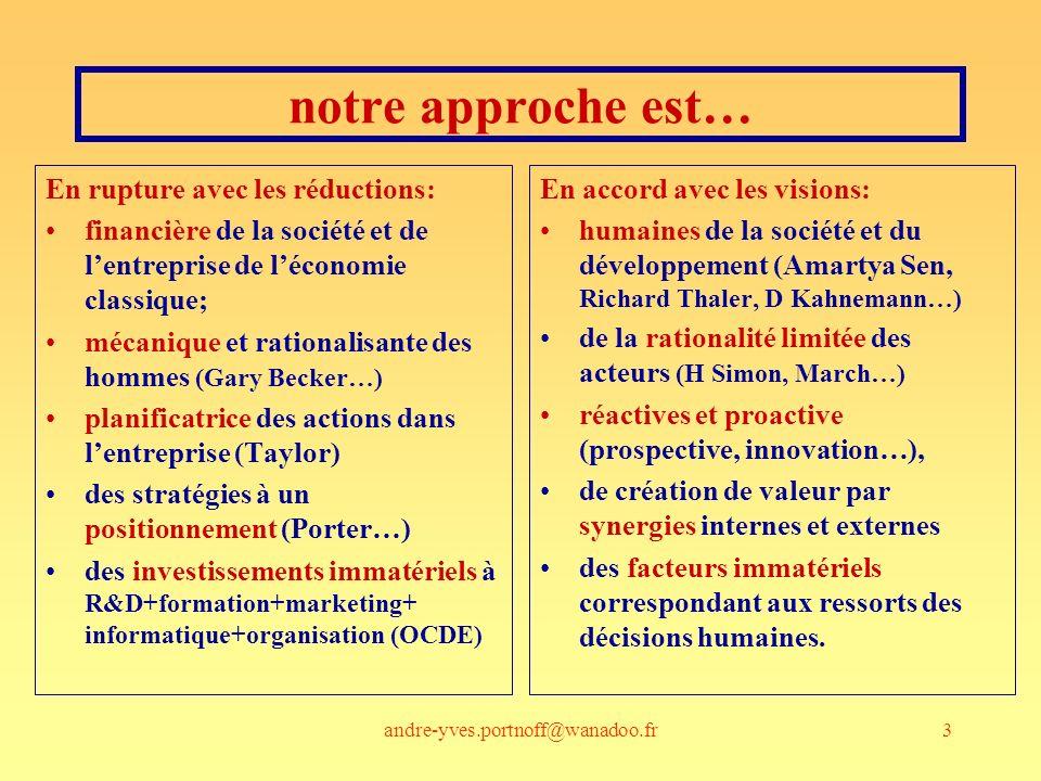 andre-yves.portnoff@wanadoo.fr3 notre approche est… En rupture avec les réductions: financière de la société et de lentreprise de léconomie classique;