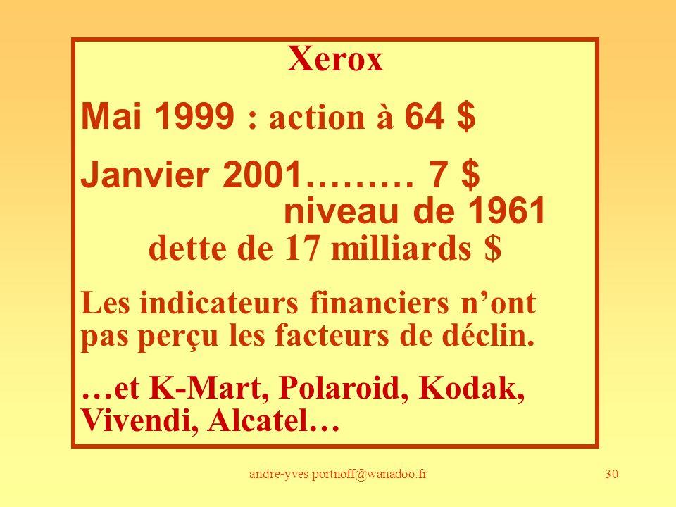 andre-yves.portnoff@wanadoo.fr30 Xerox Mai 1999 : action à 64 $ Janvier 2001……… 7 $ niveau de 1961 dette de 17 milliards $ Les indicateurs financiers nont pas perçu les facteurs de déclin.