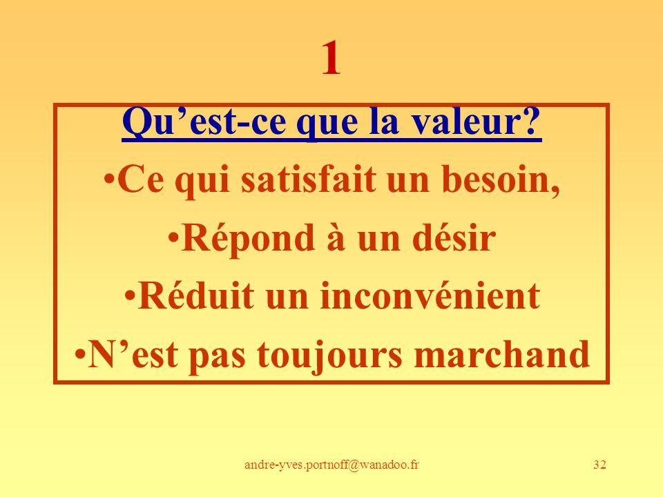 andre-yves.portnoff@wanadoo.fr32 Quest-ce que la valeur? Ce qui satisfait un besoin, Répond à un désir Réduit un inconvénient Nest pas toujours marcha