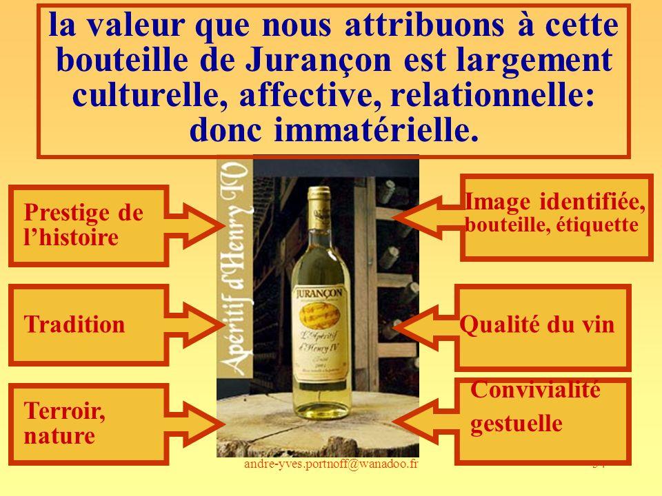 andre-yves.portnoff@wanadoo.fr34 Prestige de lhistoire Tradition Terroir, nature Image identifiée, bouteille, étiquette Qualité du vin Convivialité gestuelle la valeur que nous attribuons à cette bouteille de Jurançon est largement culturelle, affective, relationnelle: donc immatérielle.
