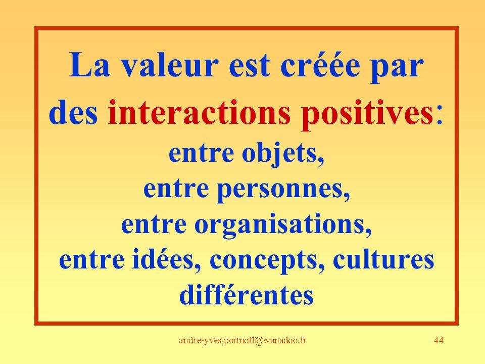 andre-yves.portnoff@wanadoo.fr44 La valeur est créée par des interactions positives : entre objets, entre personnes, entre organisations, entre idées, concepts, cultures différentes