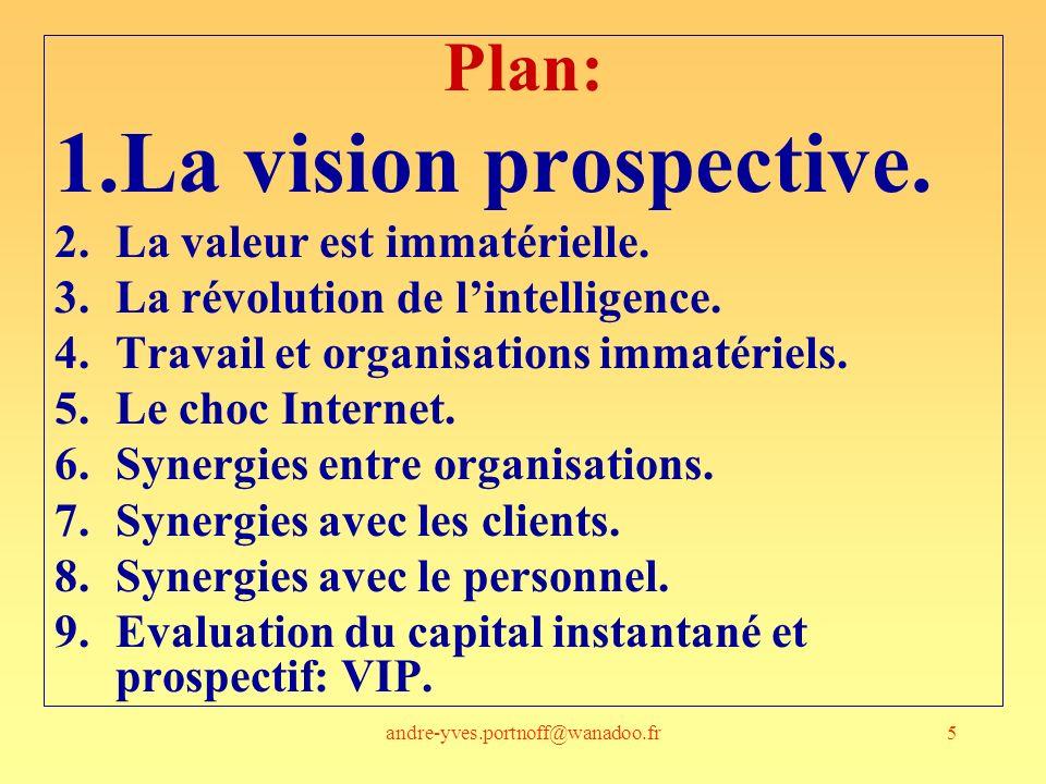 andre-yves.portnoff@wanadoo.fr5 Plan: 1.La vision prospective. 2.La valeur est immatérielle. 3.La révolution de lintelligence. 4.Travail et organisati
