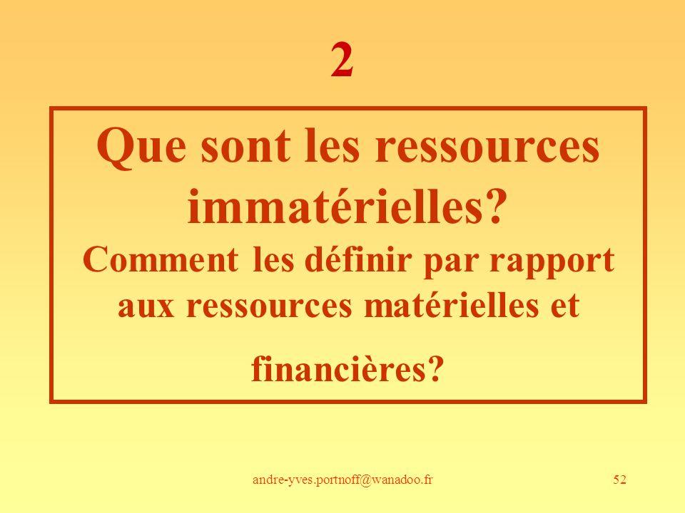 andre-yves.portnoff@wanadoo.fr52 Que sont les ressources immatérielles? Comment les définir par rapport aux ressources matérielles et financières? 2