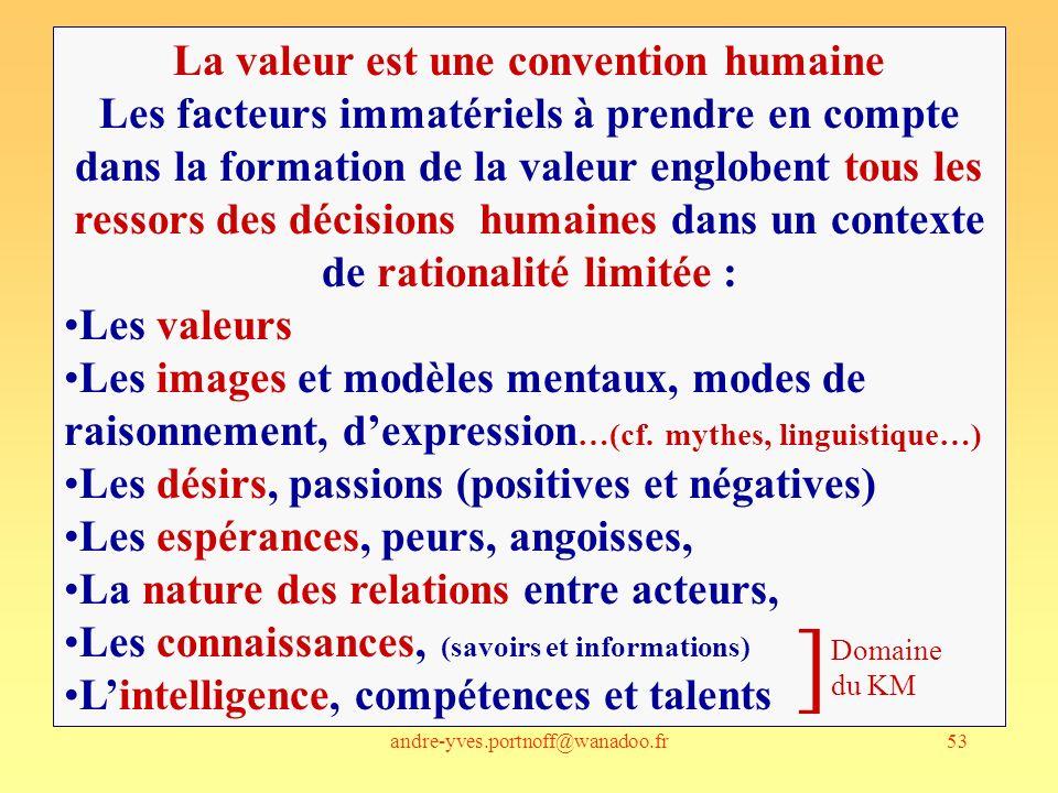 andre-yves.portnoff@wanadoo.fr53 La valeur est une convention humaine Les facteurs immatériels à prendre en compte dans la formation de la valeur engl