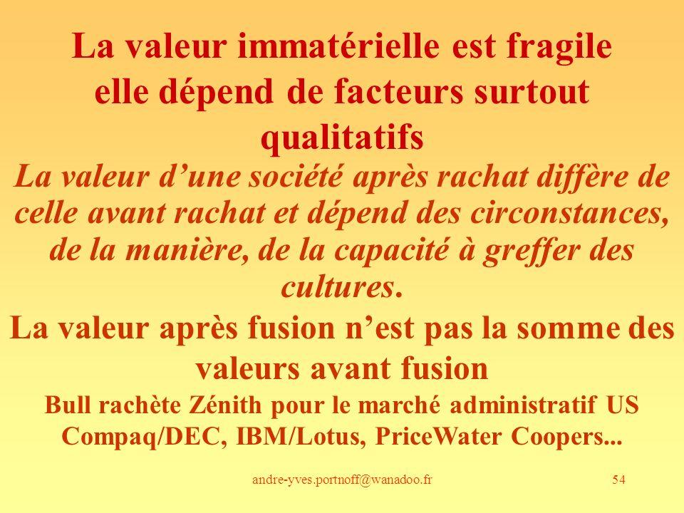andre-yves.portnoff@wanadoo.fr54 La valeur immatérielle est fragile elle dépend de facteurs surtout qualitatifs La valeur dune société après rachat di