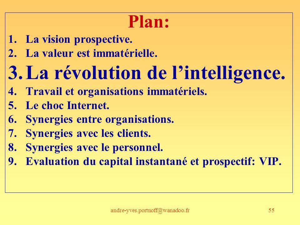 andre-yves.portnoff@wanadoo.fr55 Plan: 1.La vision prospective. 2.La valeur est immatérielle. 3.La révolution de lintelligence. 4.Travail et organisat