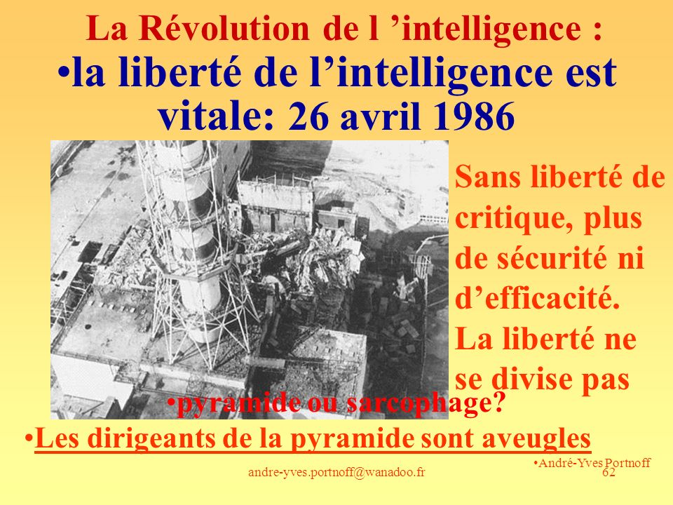 andre-yves.portnoff@wanadoo.fr62 la liberté de lintelligence est vitale: 26 avril 1986 pyramide ou sarcophage? Les dirigeants de la pyramide sont aveu
