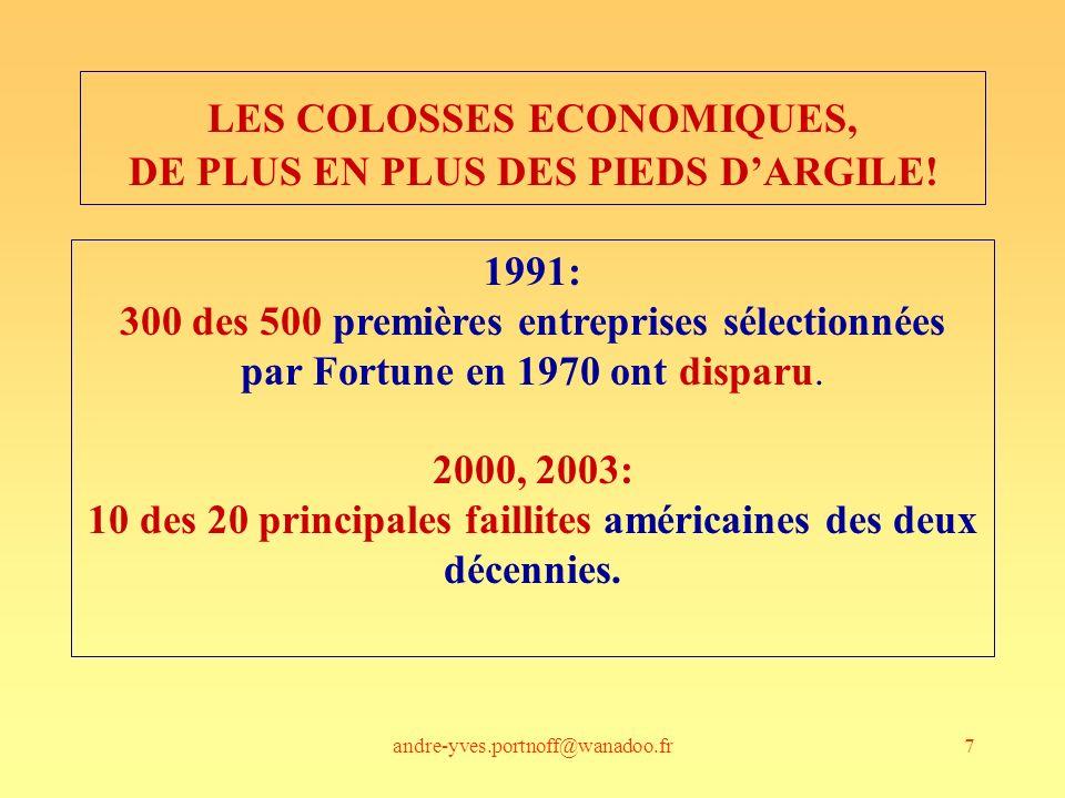 andre-yves.portnoff@wanadoo.fr7 LES COLOSSES ECONOMIQUES, DE PLUS EN PLUS DES PIEDS DARGILE! 1991: 300 des 500 premières entreprises sélectionnées par