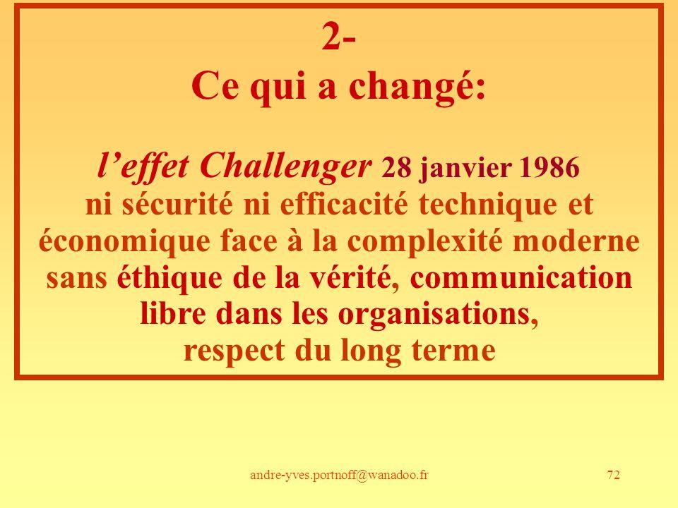 andre-yves.portnoff@wanadoo.fr72 2- Ce qui a changé: leffet Challenger 28 janvier 1986 ni sécurité ni efficacité technique et économique face à la com
