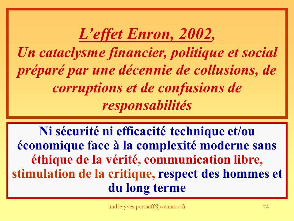 andre-yves.portnoff@wanadoo.fr74 Leffet Enron, 2002, Un cataclysme financier, politique et social préparé par une décennie de collusions, de corruptio