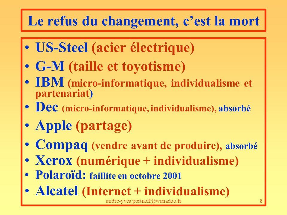 andre-yves.portnoff@wanadoo.fr8 Le refus du changement, cest la mort US-Steel (acier électrique) G-M (taille et toyotisme) IBM (micro-informatique, individualisme et partenariat) Dec (micro-informatique, individualisme), absorbé Apple (partage) Compaq (vendre avant de produire), absorbé Xerox (numérique + individualisme) Polaroïd: faillite en octobre 2001 Alcatel (Internet + individualisme)