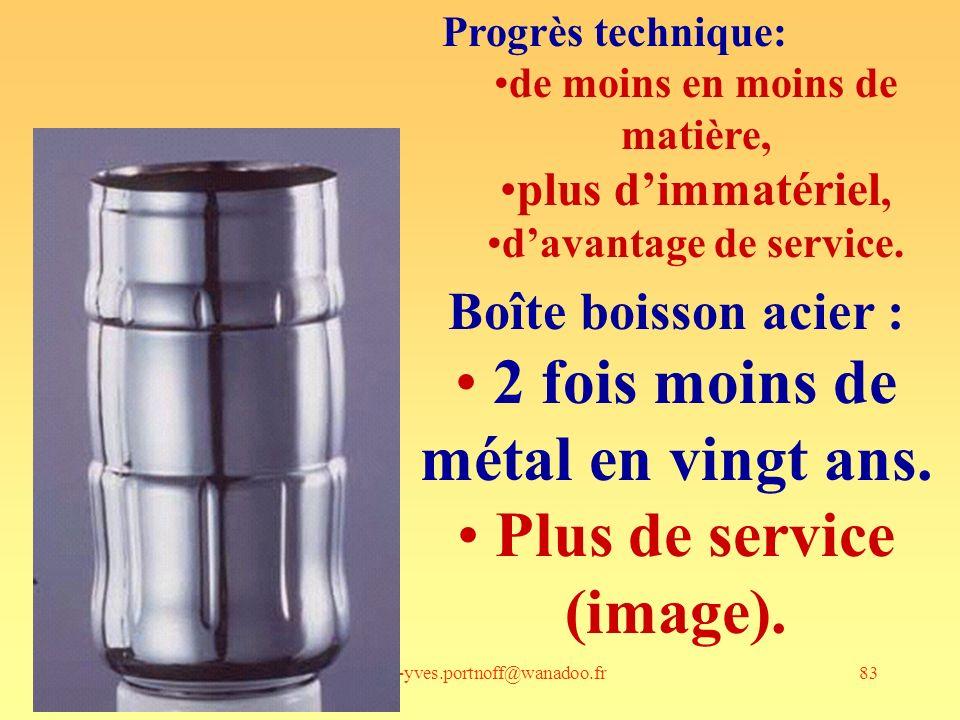 andre-yves.portnoff@wanadoo.fr83 Boîte boisson acier : 2 fois moins de métal en vingt ans. Plus de service (image). Progrès technique: de moins en moi