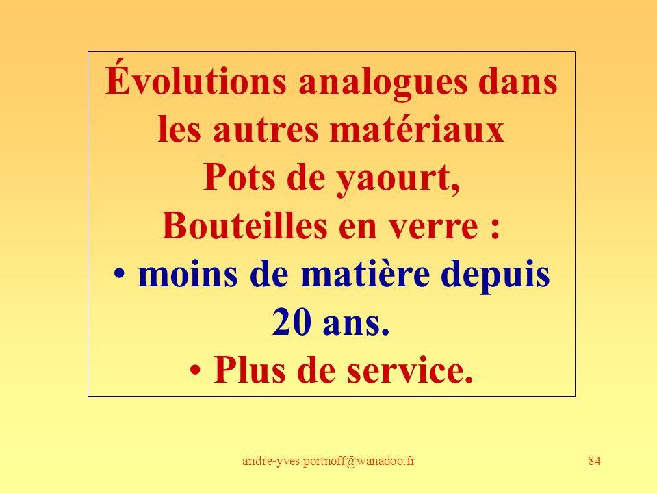 andre-yves.portnoff@wanadoo.fr84 Évolutions analogues dans les autres matériaux Pots de yaourt, Bouteilles en verre : moins de matière depuis 20 ans.