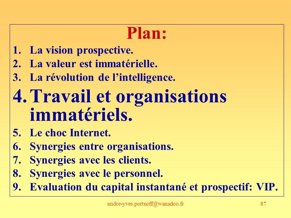 andre-yves.portnoff@wanadoo.fr87 Plan: 1.La vision prospective. 2.La valeur est immatérielle. 3.La révolution de lintelligence. 4.Travail et organisat