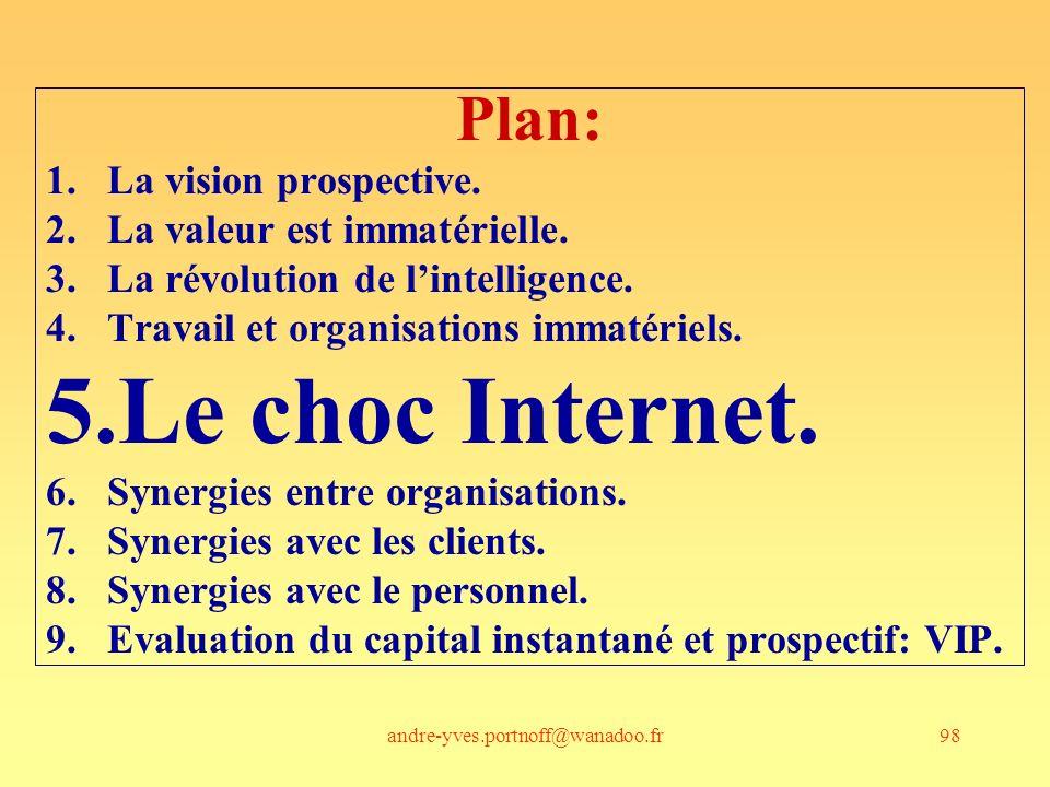 andre-yves.portnoff@wanadoo.fr98 Plan: 1.La vision prospective. 2.La valeur est immatérielle. 3.La révolution de lintelligence. 4.Travail et organisat