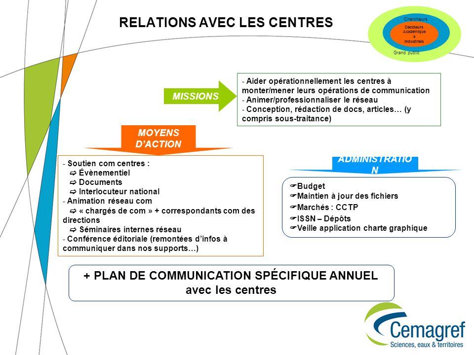 RELATIONS AVEC LES CENTRES - Aider opérationnellement les centres à monter/mener leurs opérations de communication - Animer/professionnaliser le résea