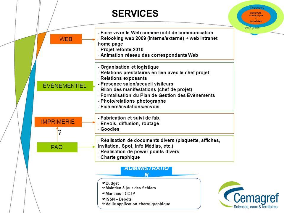 SERVICES - Faire vivre le Web comme outil de communication - Relooking web 2009 (interne/externe) + web intranet home page - Projet refonte 2010 - Ani