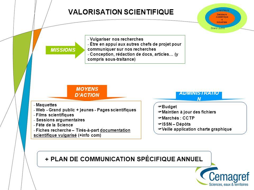 VALORISATION SCIENTIFIQUE - Vulgariser nos recherches - Être en appui aux autres chefs de projet pour communiquer sur nos recherches - Conception, réd