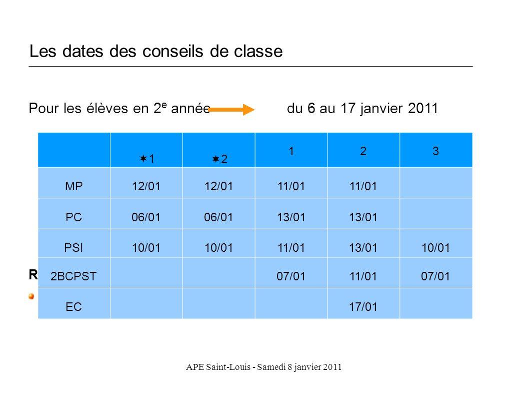 APE Saint-Louis - Samedi 8 janvier 2011 Les dates des conseils de classe Pour les élèves en 2 e année du 6 au 17 janvier 2011 Rappel : Les représentan