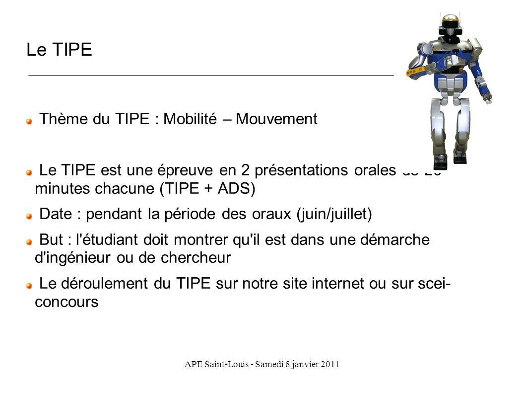 APE Saint-Louis - Samedi 8 janvier 2011 Thème du TIPE : Mobilité – Mouvement Le TIPE est une épreuve en 2 présentations orales de 20 minutes chacune (