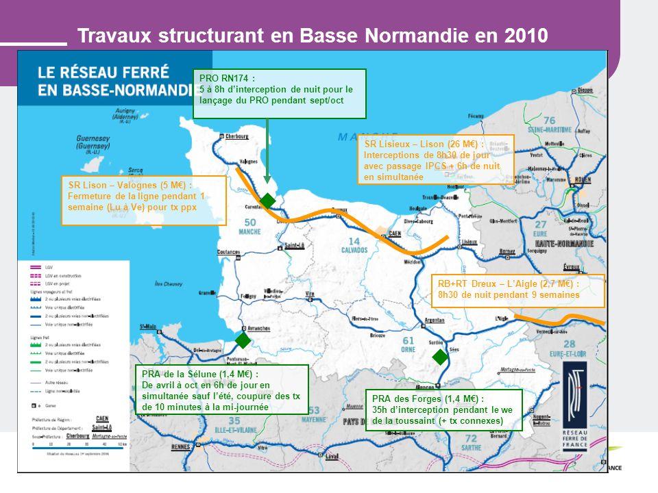 2 Travaux structurant en Basse Normandie en 2010 SR Lisieux – Lison (26 M) : Interceptions de 8h30 de jour avec passage IPCS + 6h de nuit en simultané