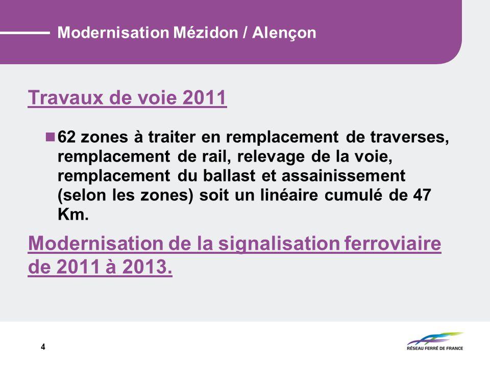 4 Modernisation Mézidon / Alençon Travaux de voie 2011 62 zones à traiter en remplacement de traverses, remplacement de rail, relevage de la voie, rem