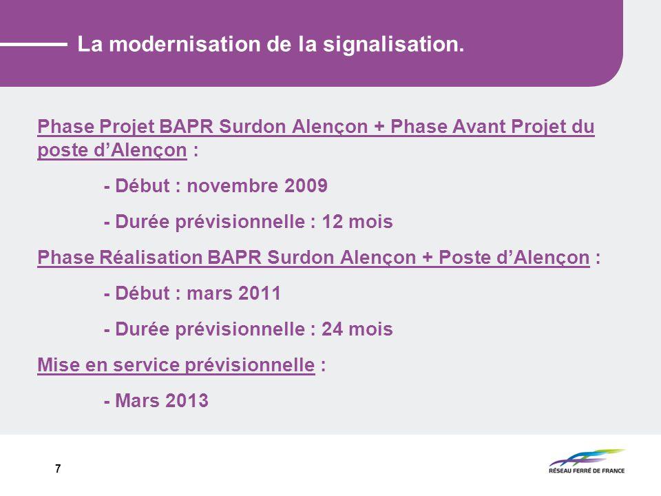 7 La modernisation de la signalisation. Phase Projet BAPR Surdon Alençon + Phase Avant Projet du poste dAlençon : - Début : novembre 2009 - Durée prév