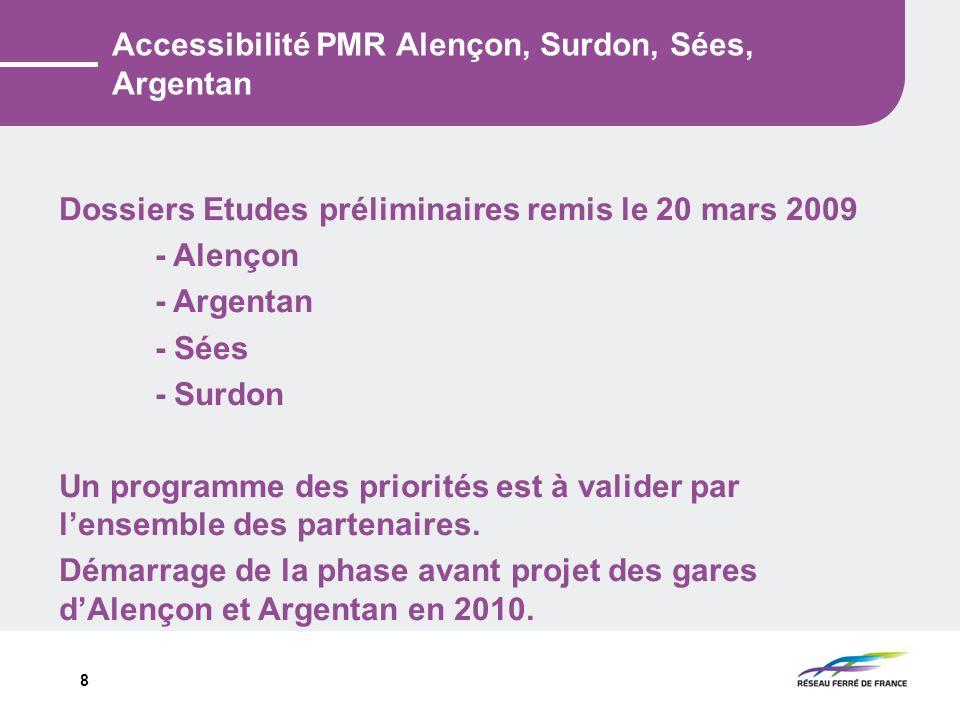 8 Accessibilité PMR Alençon, Surdon, Sées, Argentan Dossiers Etudes préliminaires remis le 20 mars 2009 - Alençon - Argentan - Sées - Surdon Un progra